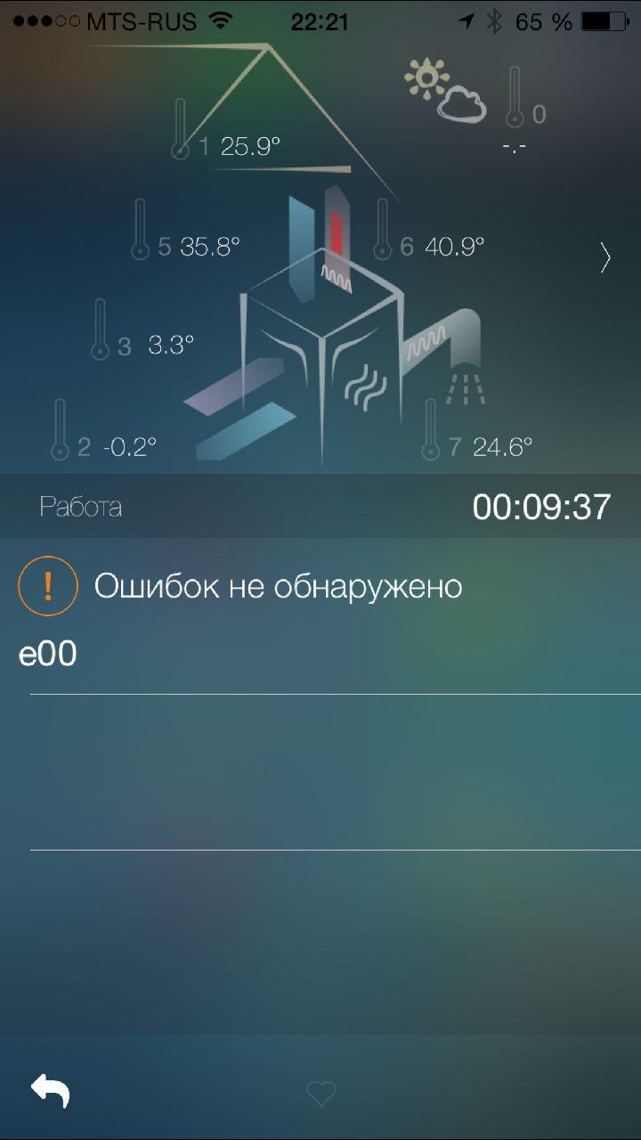 http://www.enerev.ru/wp-content/uploads/2016/11/smdig2.jpg